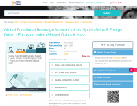 Global Functional Beverage Market Focus on Indian Market