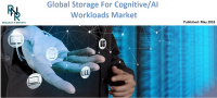 Storage For Cognitive/AI Workloads Market