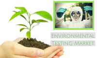 Global Environmental Testing Market
