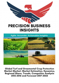 Turf and Ornamental Crop Protection Market To Be Valued US$