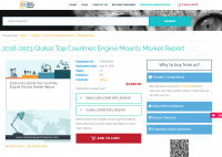 2018-2023 Global Top Countries Engine Mounts Market Report