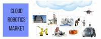 Global Cloud Robotics Market