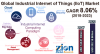 Industrial Internet of Things (IIoT): Global Markets to 2023'