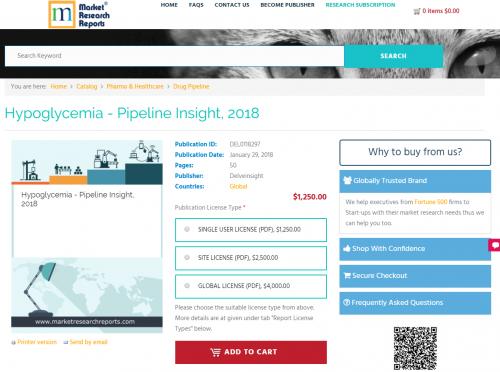 Hypoglycemia - Pipeline Insight, 2018'