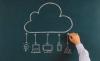 Cloud GIS Market'