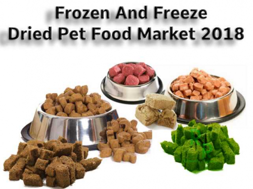 Frozen and Freeze-Dried Pet Food Market: Global Market Insig'