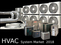 Global HVAC System Market 2018 Price, Revenue and Gross Marg