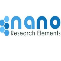 Nanorh Logo