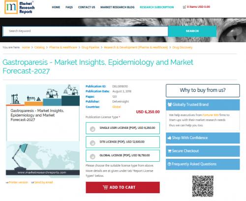 Gastroparesis - Market Insights, Epidemiology and Market'