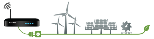 Automation Solution in Renewable Power Generation Market'
