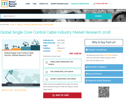 Global Single Core Control Cable Industry Market Research'