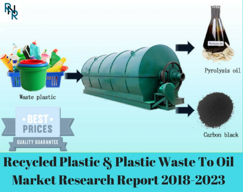 Recycled Plastic & Plastic Waste To Oil Market'