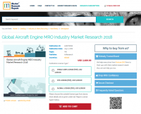 Global Aircraft Engine MRO Industry Market Research 2018