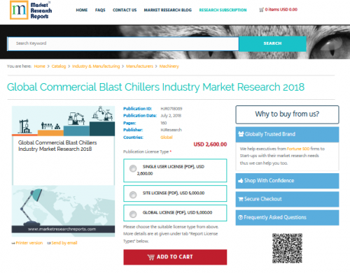 Global Commercial Blast Chillers Industry Market Research'