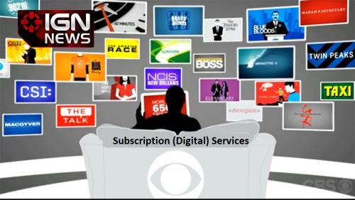Subscription (Digital) Services Market'