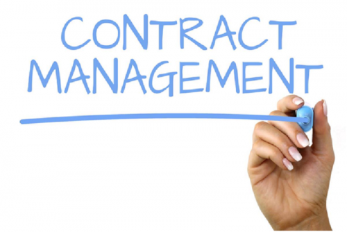 Contract Management Software Market Size,Status'