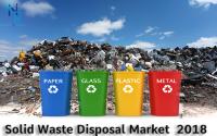 Global Solid Waste Disposal Market Research Study including