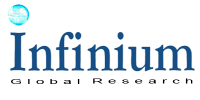 Infinium Global Research Logo