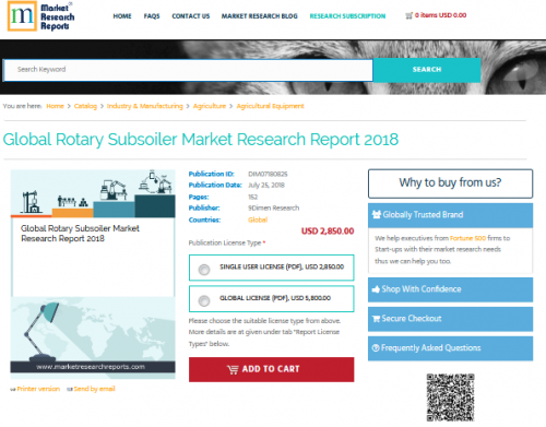 Global Rotary Subsoiler Market Research Report 2018'