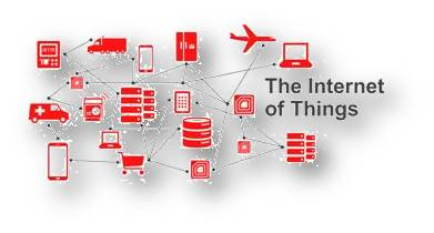 Internet of Things (IoT) Middleware'