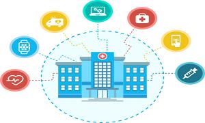 Smart Hospital Market'