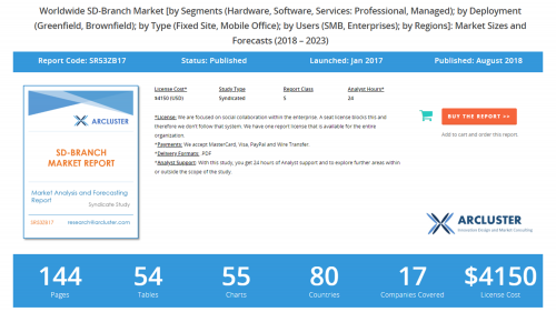 Arcluster SD-Branch Market Report Cover'