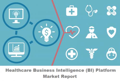 Healthcare Business Intelligence (BI) Platform Market'