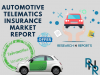 Automotive Telematics Insurance Market'
