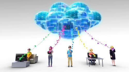 Cloud Computing Services Market'
