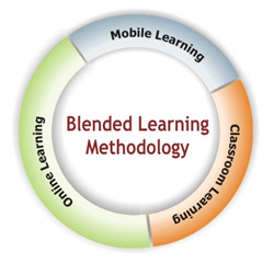 Latest Research in Blended E-learning Market including key p'
