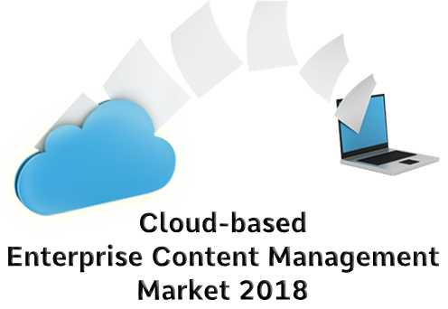 +22% CAGR Growth To Be Achieved By Cloud-based Enterprise Co'