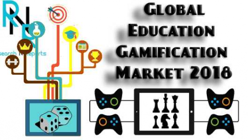 +66% CAGR Growth To Be Achieved By Education Gamification Ma'