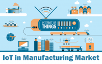 IoT in manufacturing Market