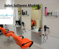 Salon Software Market
