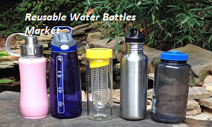 Reusable Water Bottles Market'