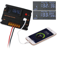 Solar Energy Charge Controller Market - Research Report Expl