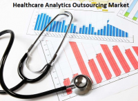 Latest Research in Healthcare Analytics Outsourcing Market i