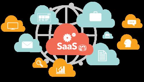 SaaS-based Business Intelligence Market'