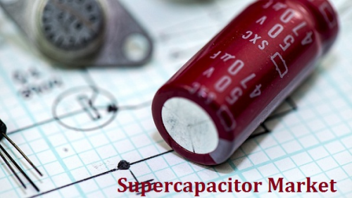 Supercapacitor Market'