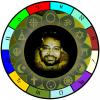 Astrologyswamiblog