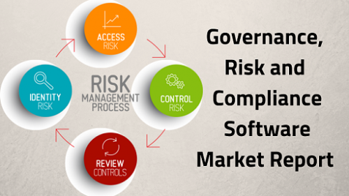 Governance, Risk and Compliance Software'