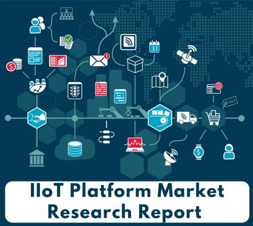 IIoT Platform Market'
