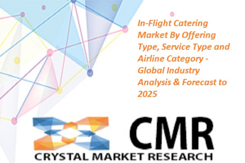 In-Flight Catering Market'