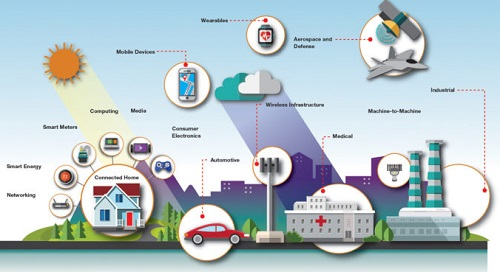 Real Time Location Systems Market'