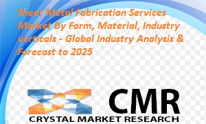 Sheet Metal Fabrication Services Market -  Analysis By 2025'