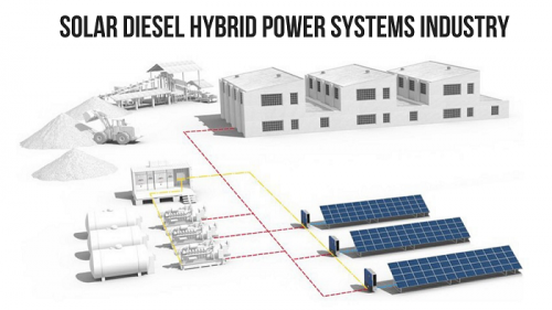 Solar Diesel Hybrid Power Systems Industry'