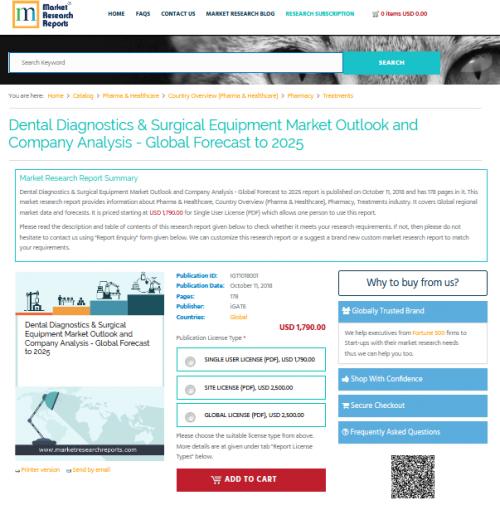 Dental Diagnostics & Surgical Equipment Market Outlo'