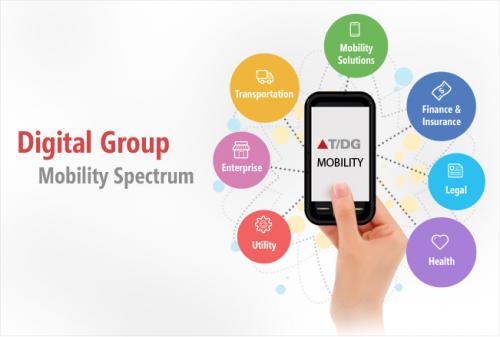 Enterprise Mobility Services Market'