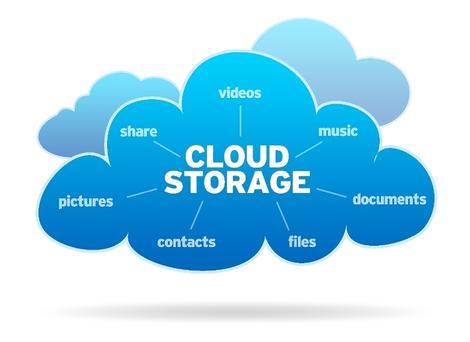 Global Cloud Storage Market'