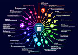 Block Chain for Enterprise Applications'